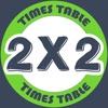 Times Table - Multiplication Table multiplication