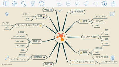 iThoughts (mindmap) screenshot1