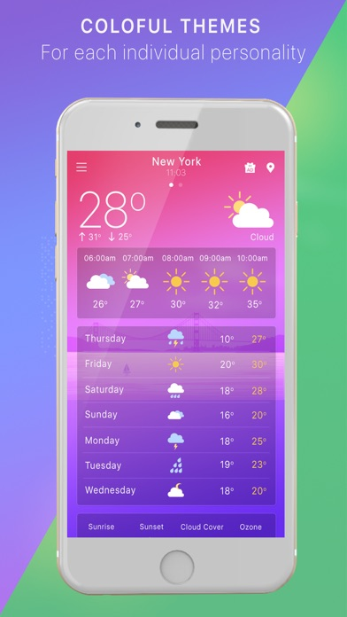 Прогноз погоды картаСкриншоты 5
