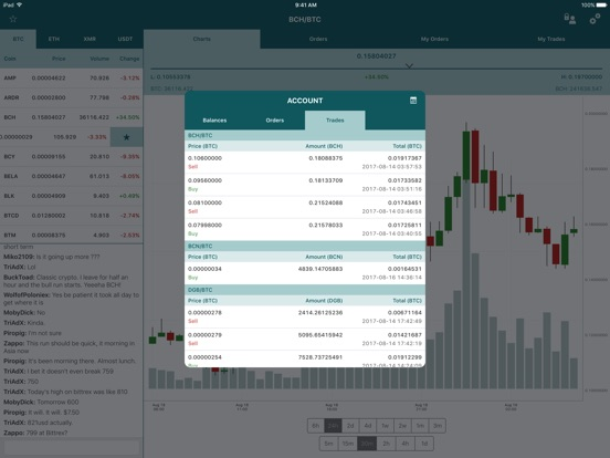 Polo Exchange screenshot