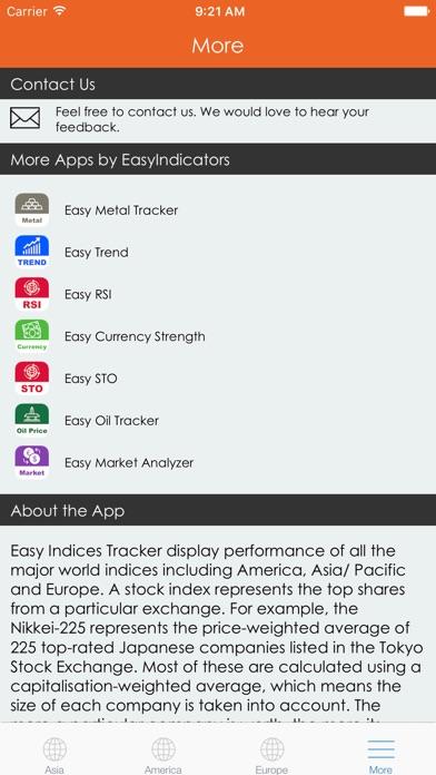 stock performance tracker