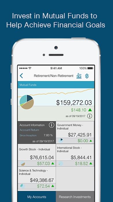 Screenshots of T. Rowe Price Personal® for iPhone
