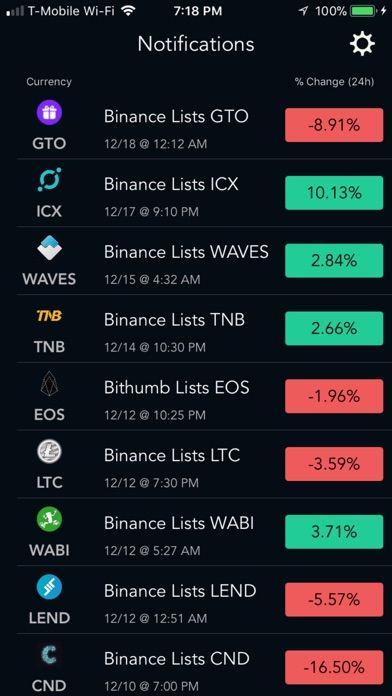 Crypto Tracker Bot screenshot 1