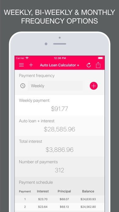 Screenshot for Auto Loan Calculator + in United States App Store