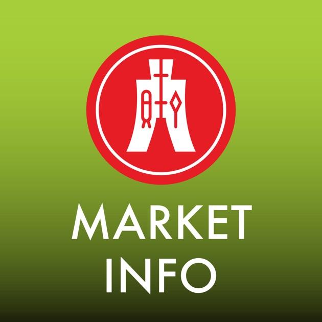 Hang Seng Market Info On The App Store