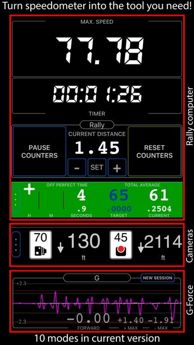 Speedometer 55 Pro. GPS kit. Screenshots