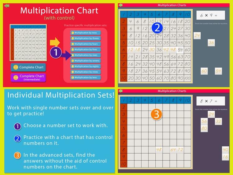 Multiplication Charts Montessori Math For Kids By Rantek Inc