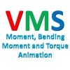 Visual Maths and Science - Moment, Bending Moment and Torque Animation moment