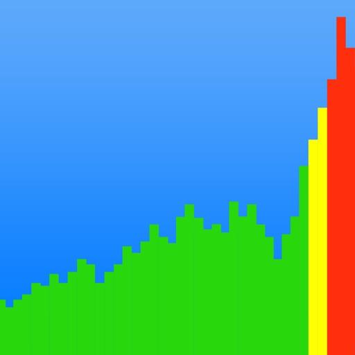 dB meter - 噪聲測量