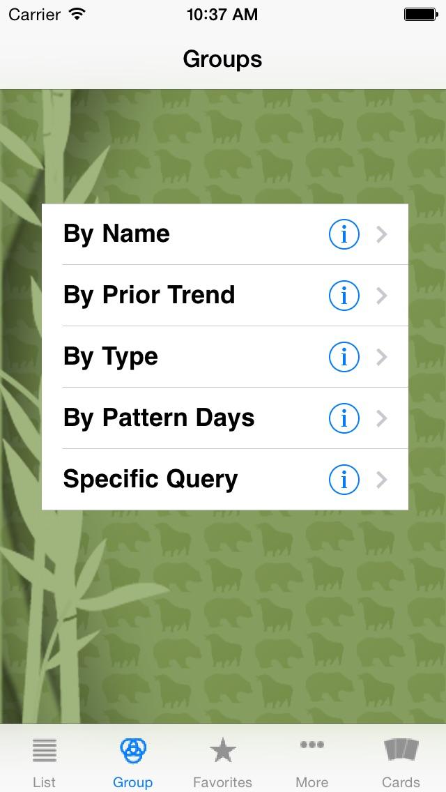 Candice Japanese Candlesticks Index Screenshot 4