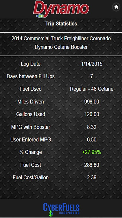 dynamo mileage tracker by cyberfuels inc