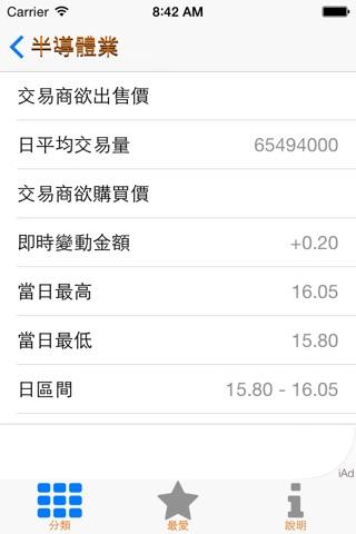 股市小幫手 screenshot 3