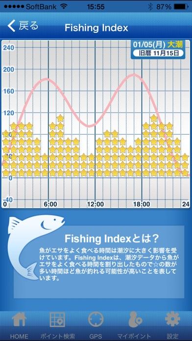 タイドグラフ screenshot1
