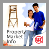 Property Market Information - Singapore