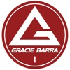 Gracie Barra Brazilian Jiu Jitsu:  Fundamentals of the Gentle Art 2.0 Weeks 1-4