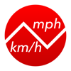 Miles Per Hour To Kilometers Per Hour – Speed Converter (mph to km/h)