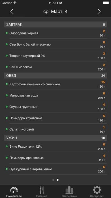 Screenshot for Кремлевская  диета (низкоуглеводная) in Czech Republic App Store