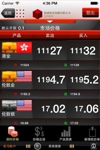 新威金業交易平臺 screenshot 3