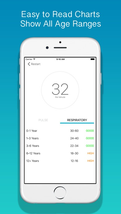 Medtimer - Heart Rate & Respiratory Rate for ProfessionalsScreenshot of 5