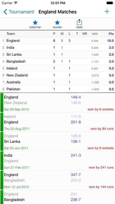 Nxcricket - Cricket Score Book On The App Store