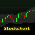 Stock Chart for iPad icon