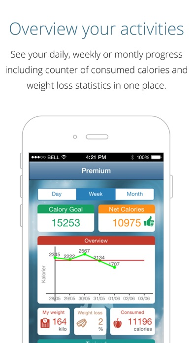 download Calorie Counter - loose weight fast, track calories and reach your weight goal apps 1