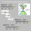 Conic Sections: Complete the Square Practice