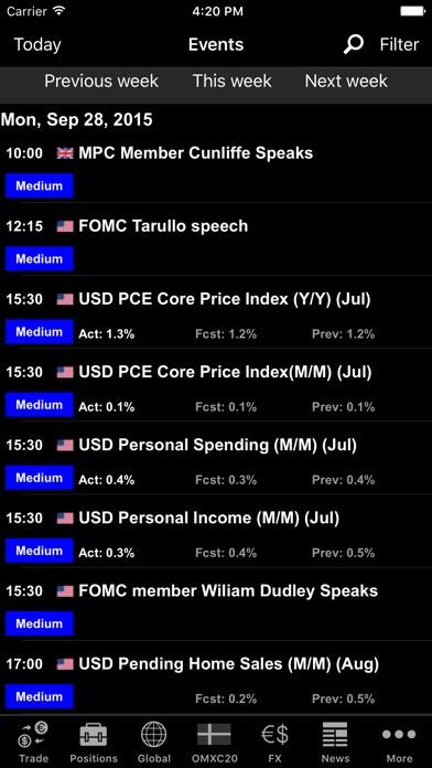 Акции и Форекс на NetDaniaСкриншоты 5