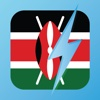 Learn Swahili - WordPower