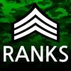 Military Ranks 101: Reference with Tutorial Guide and Latest News
