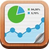 Analytics für iPad - Google Analytics ganz einfach