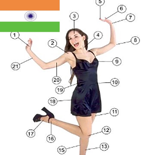 Learn Body Parts in Hindi