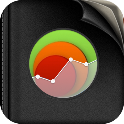 andara app review: control your business from your iPad