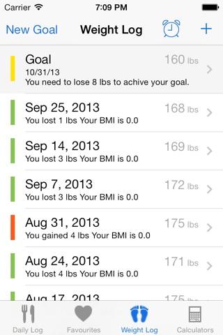 iSkinny - Food Diary and Weight Tracker screenshot 4