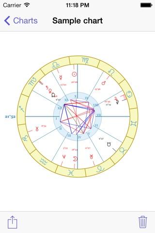 Stellaria - Natal Charts screenshot 1