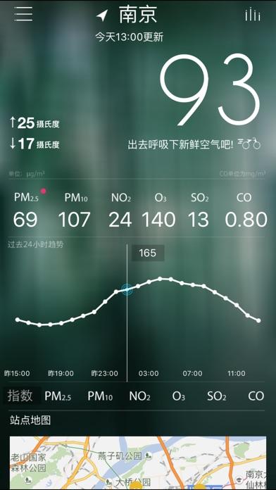 江苏空气质量官方版截图2