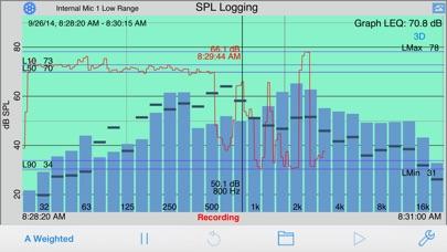 SPL Graph截图2