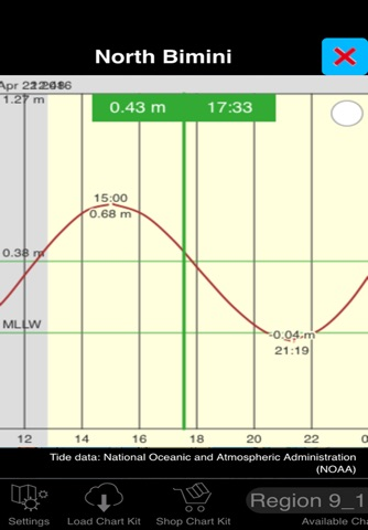nv charts screenshot 4