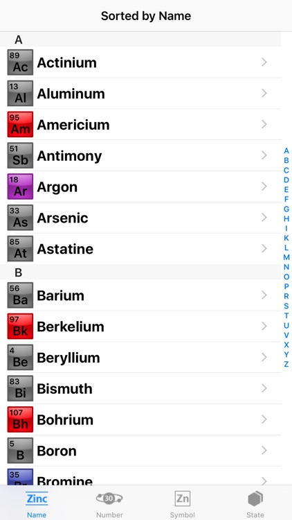 Elements a periodic table cheat sheet for school chemistry lab elements a periodic table cheat sheet for school chemistry lab class iphone ipad urtaz Gallery