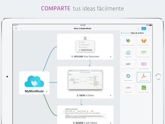 MindNode 4 por IdeasOnCanvas GmbH