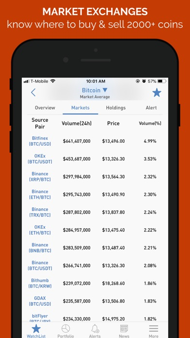 Download Crypto Tracker by BitScreener App