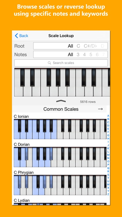 Piano Chord Bb Gallery Chord Guitar Finger Position