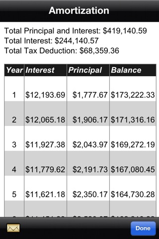 Qualifier Plus IIIx -- Advanced Residential and Commercial Investment Real Estate Finance Calculator screenshot 4