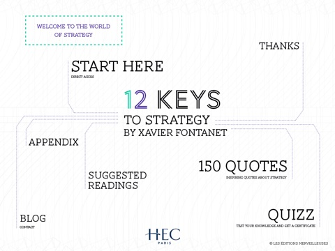 12 keys to strategy screenshot 1