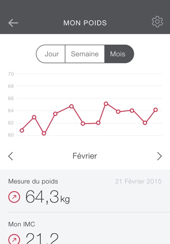 Appli Santé & Bien-être screenshot 3