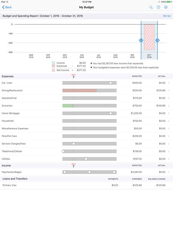 Banktivity – iPad
