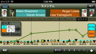 テニススコアトラッカー screenshot1