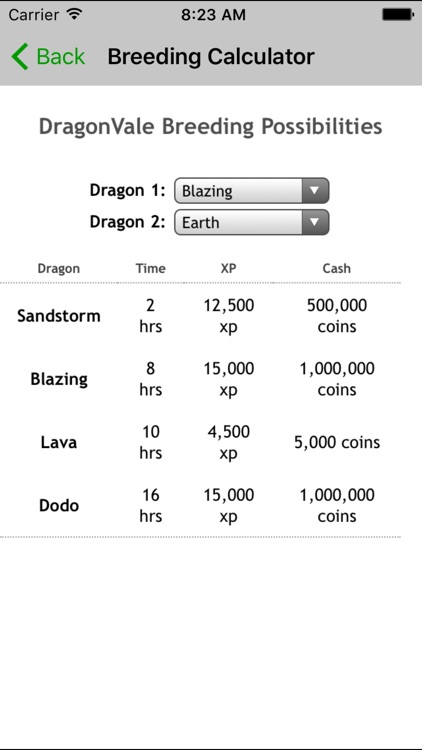 ULTD Guide & Breeding Calculator for DragonVale by Shrinktheweb S  A