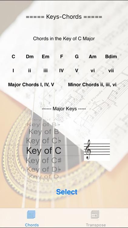 Keys-Chords by Sal Caruso Design