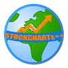Stockchart++ (for iphone6 & 6plus)